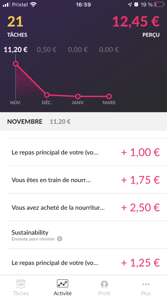 streetbees application argent paypal rapidement